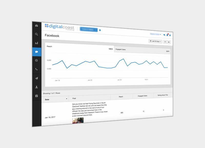 Social Media Audit Report